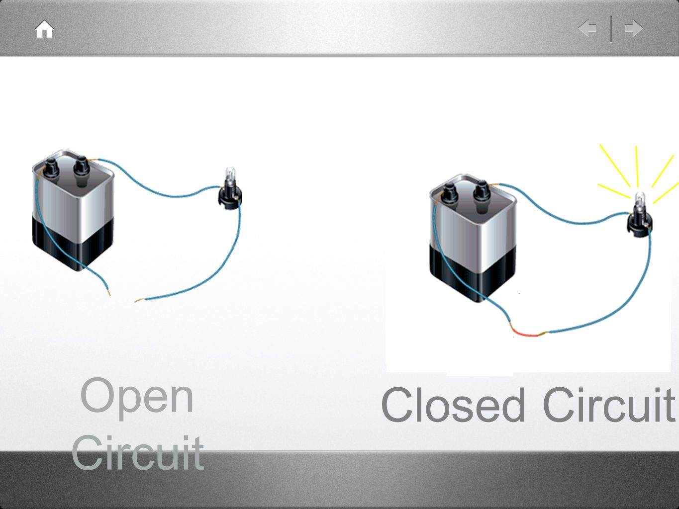 Open Circuit Closed Circuit