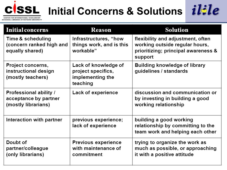 Initial Concerns & Solutions