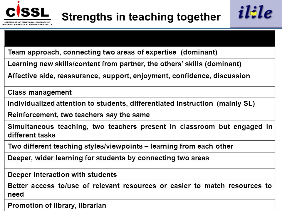 Strengths in teaching together