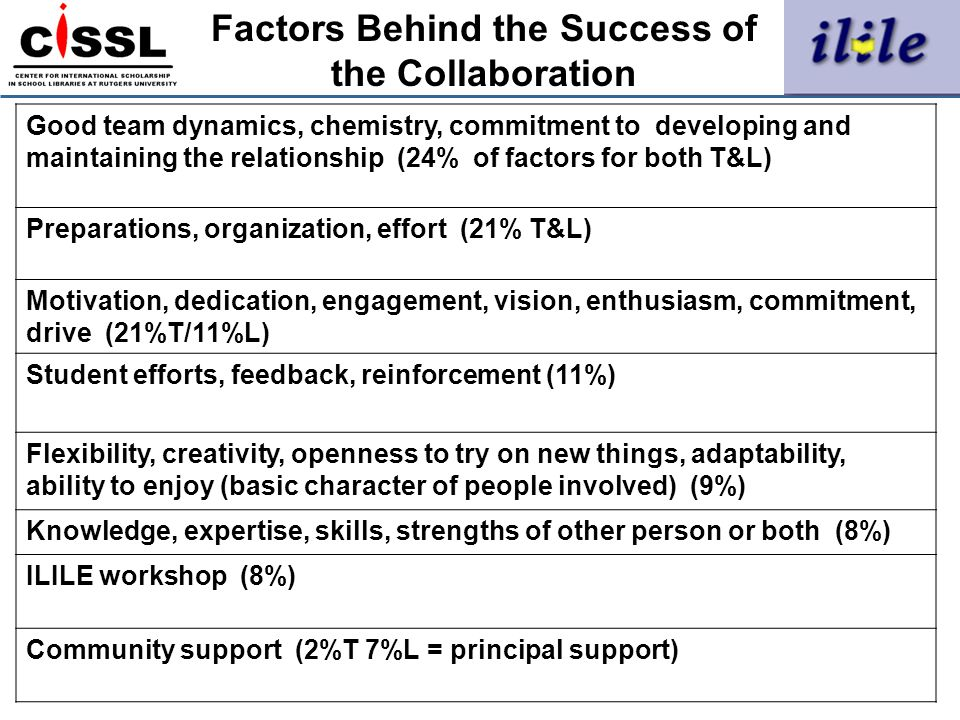 Factors Behind the Success of the Collaboration