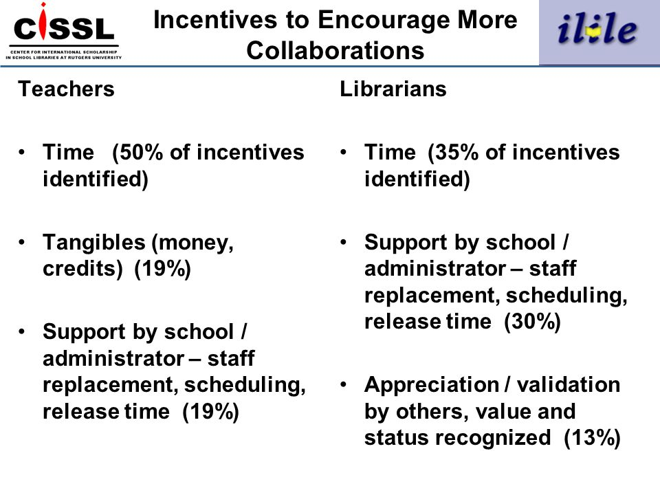 Incentives to Encourage More Collaborations