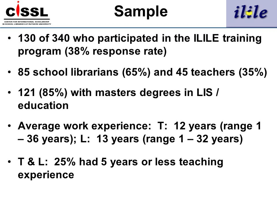 Sample 130 of 340 who participated in the ILILE training program (38% response rate) 85 school librarians (65%) and 45 teachers (35%)