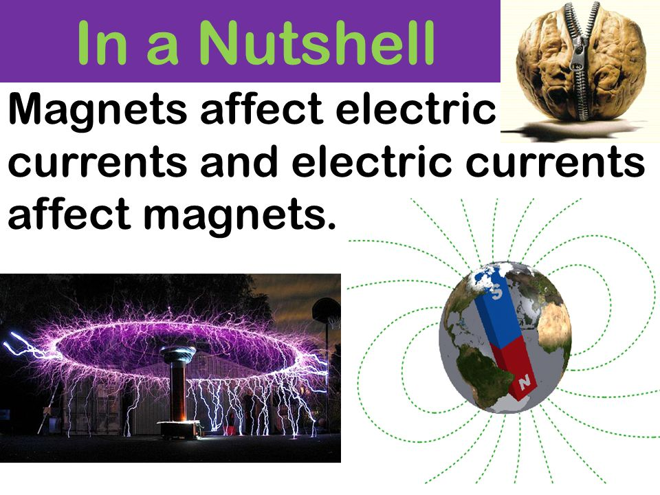 In a Nutshell Magnets affect electric currents and electric currents affect magnets.