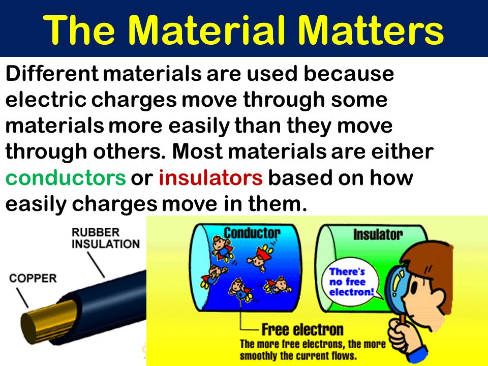 The Material Matters