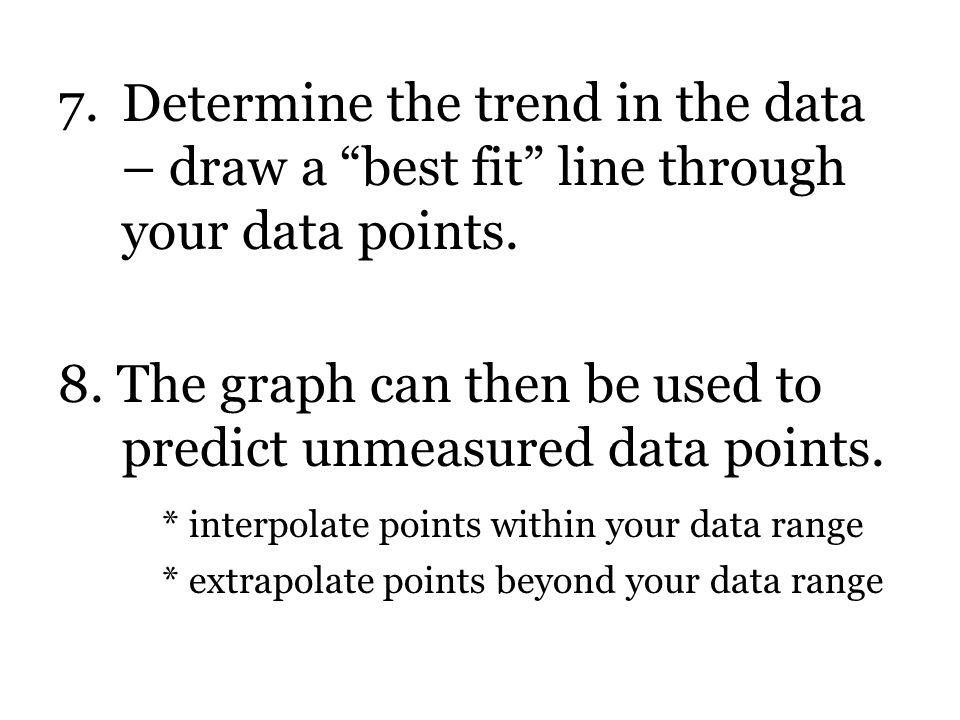 8. The graph can then be used to predict unmeasured data points.