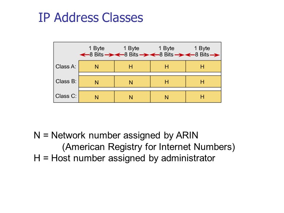 how tend to be ip street address sent to names