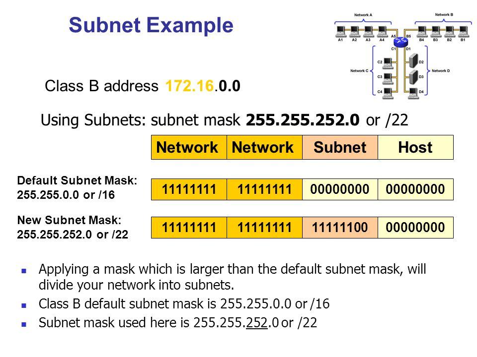 ip address classes and subnet mask pdf