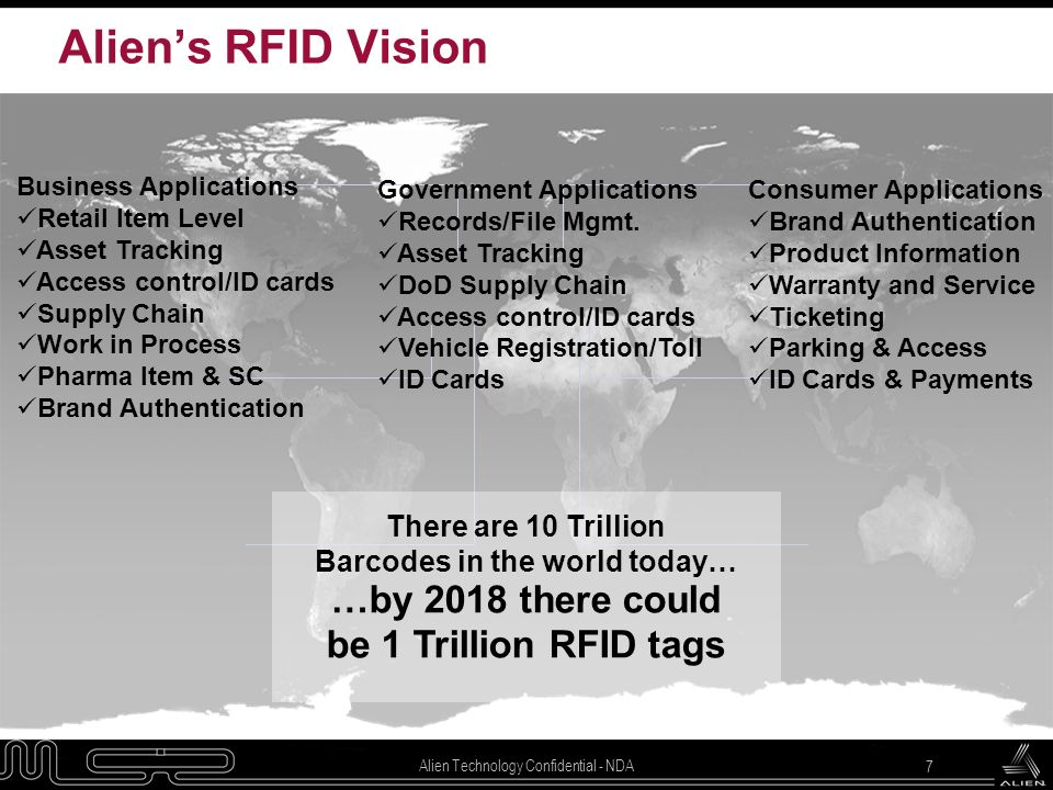 Alien's RFID Vision …by 2018 there could be 1 Trillion RFID tags