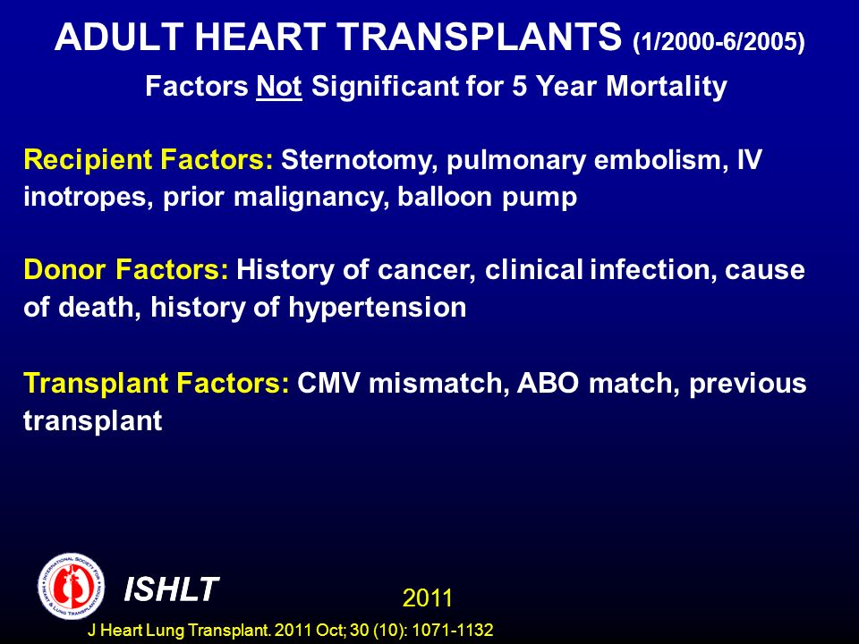 ADULT HEART TRANSPLANTS (1/2000-6/2005) Factors Not Significant for 5 Year Mortality