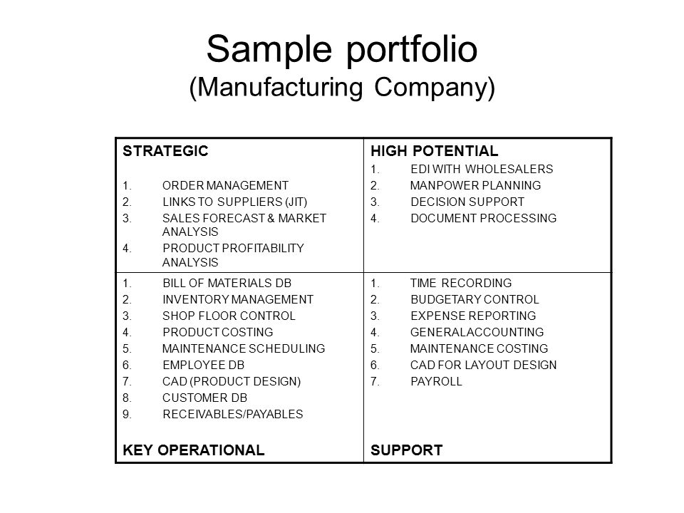Applications Portfolio Analysis Ppt Video Online Download