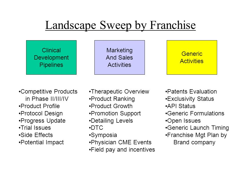 Landscape Sweep by Franchise