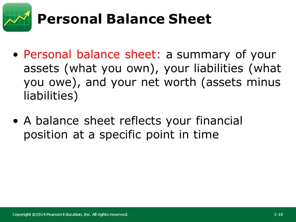 Planning With Personal Financial Statements - Ppt Download