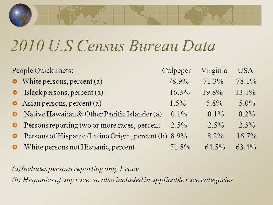 us census bureau quickfacts selected united states autos post. Black Bedroom Furniture Sets. Home Design Ideas