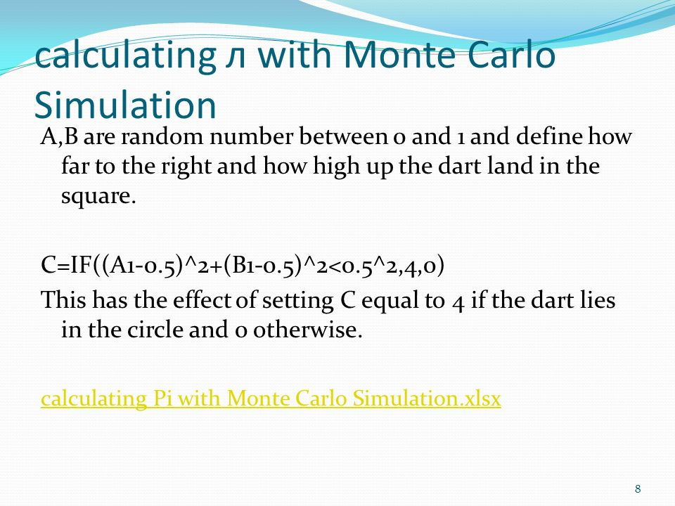 calculating ᴫ with Monte Carlo Simulation