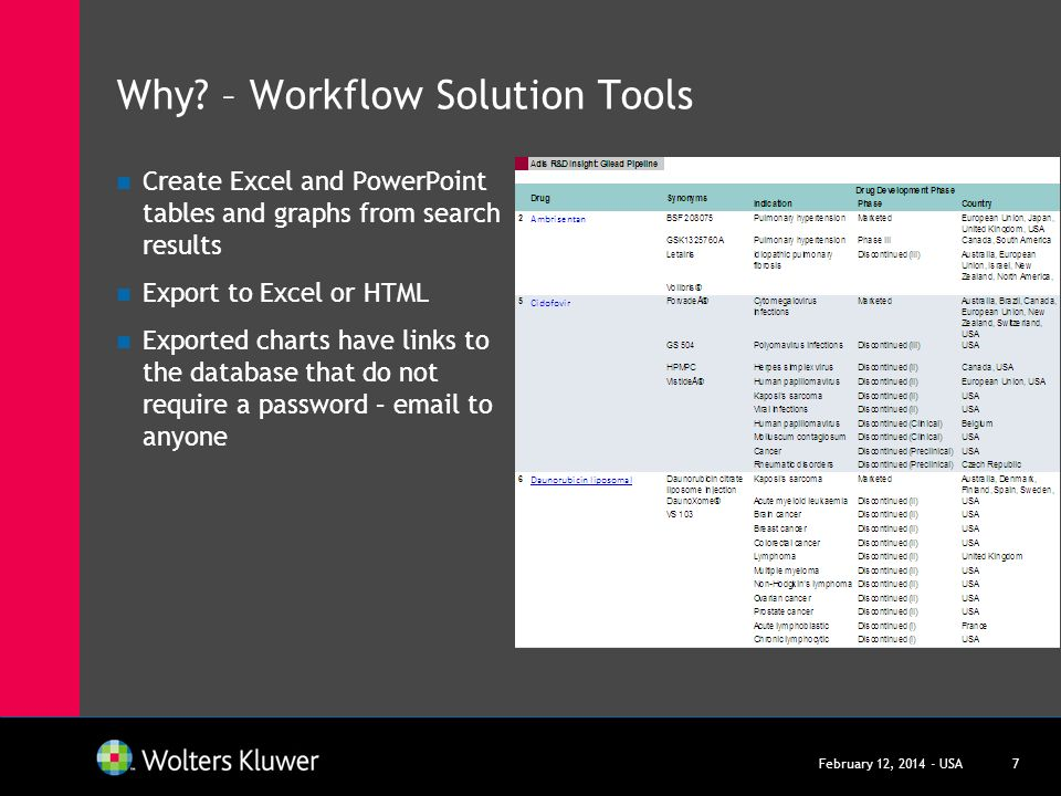 Why – Workflow Solution Tools