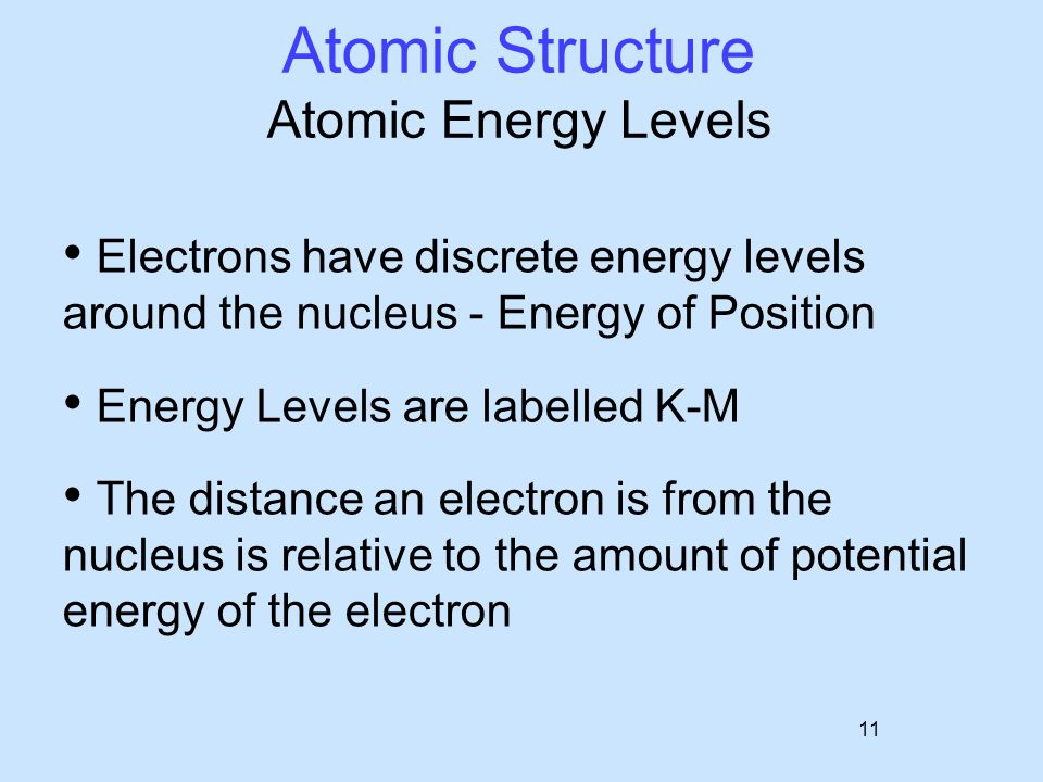 atomic structure electricity The relative atomic mass is the average mass of the atom of an element,  an atomic structure of hydrogen element  nuclear fuel for generating electricity.