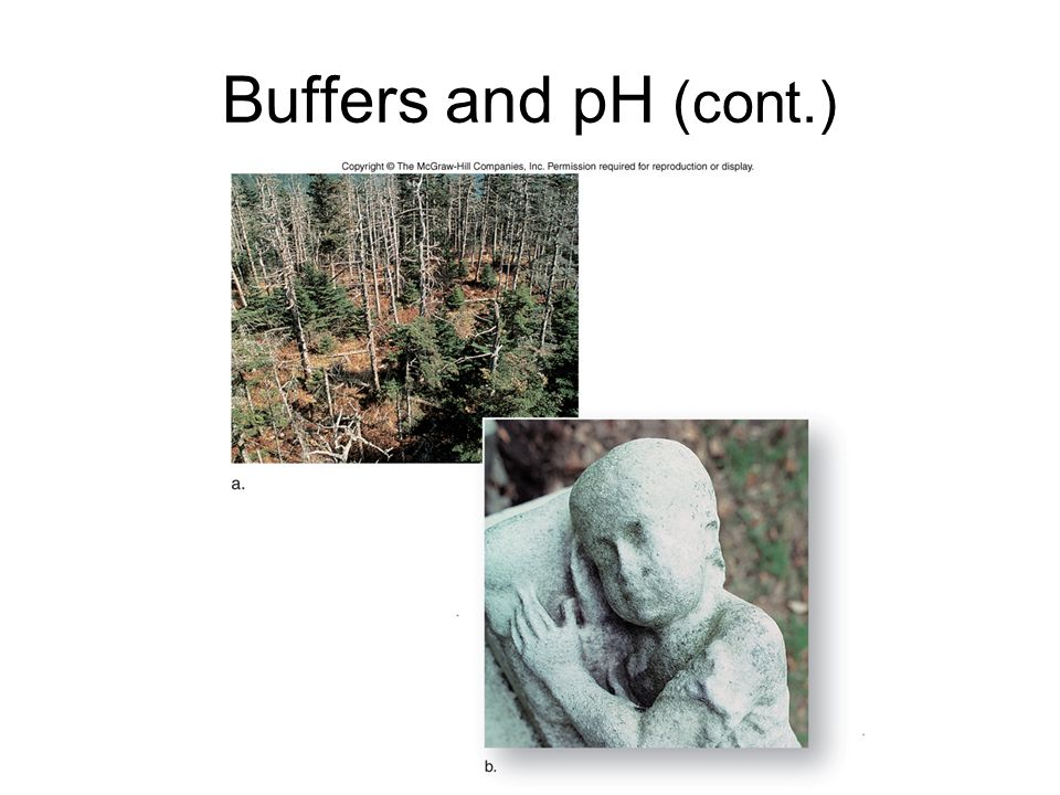 Buffers and pH (cont.)