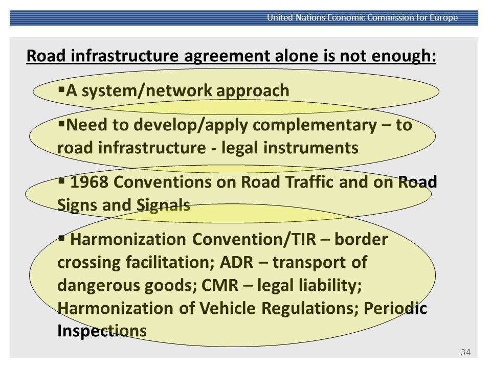 Road infrastructure agreement alone is not enough: