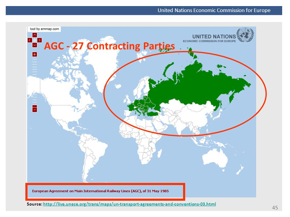 AGC - 27 Contracting Parties