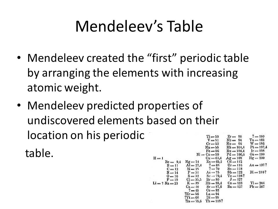 mendeleevs table mendeleev created the first periodic table by arranging the elements with increasing atomic weight - Periodic Table Yt