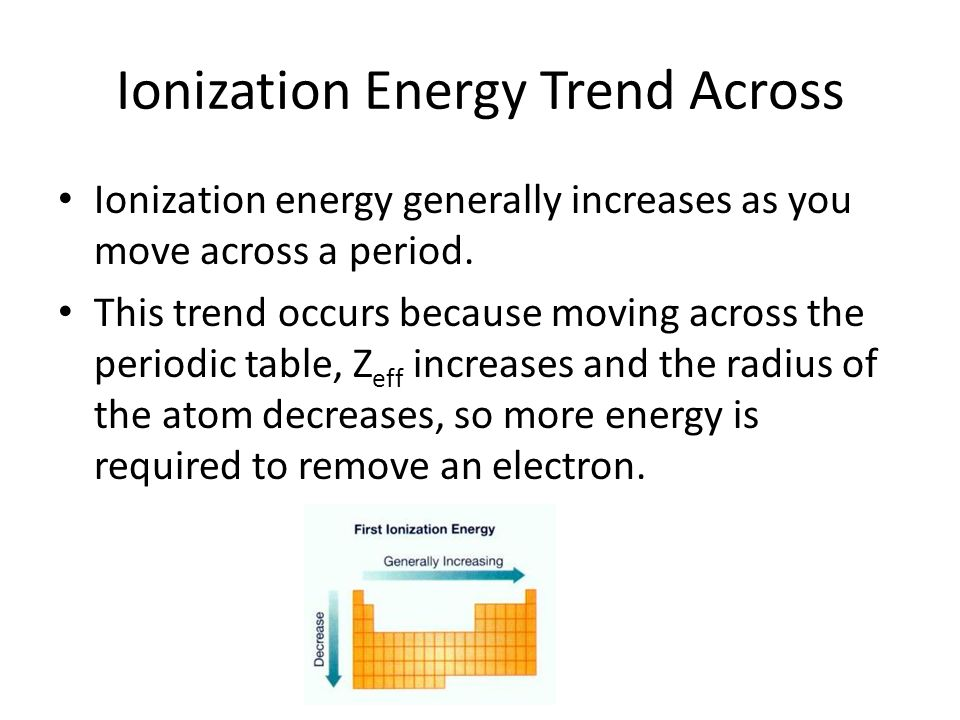 Ap chapter 7 periodic properties of the elements ppt download ionization energy trend across urtaz Gallery