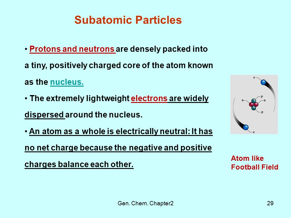 Chem 100 Fall 2009 Chapter 2 Atoms Molecules And Ions
