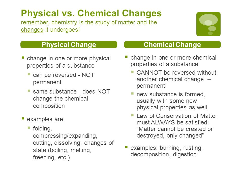Physical and Chemical Changes Chemistry Lab Report