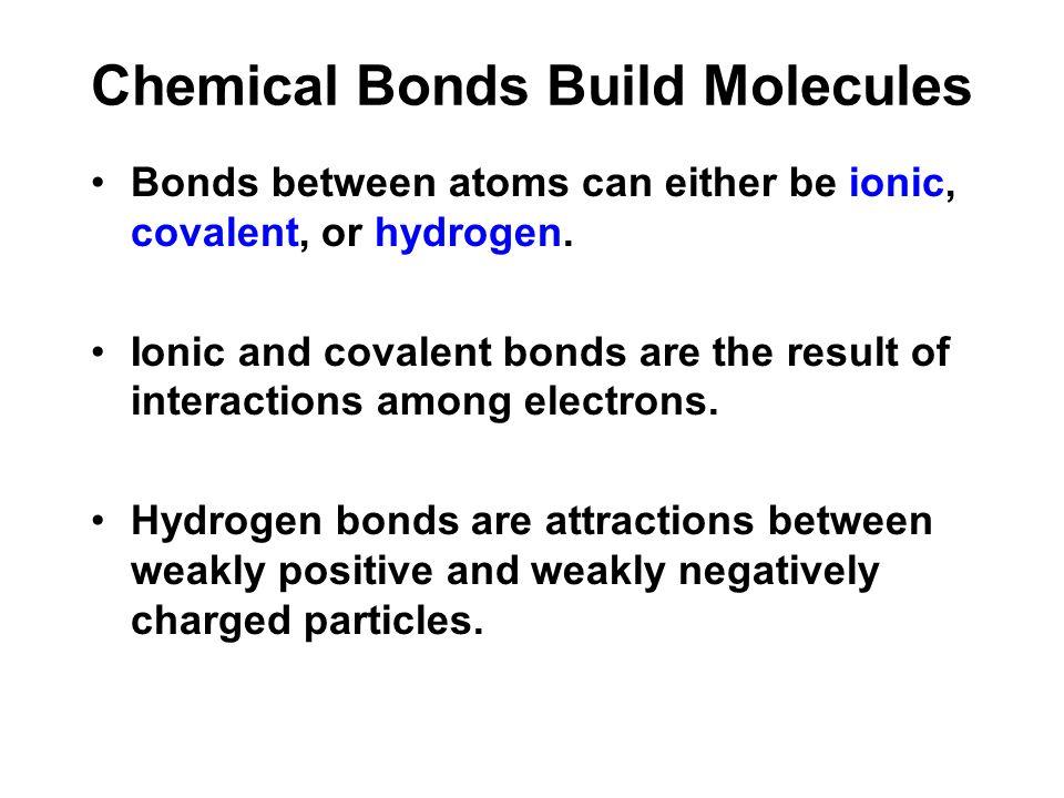 Chemical Bonds Build Molecules