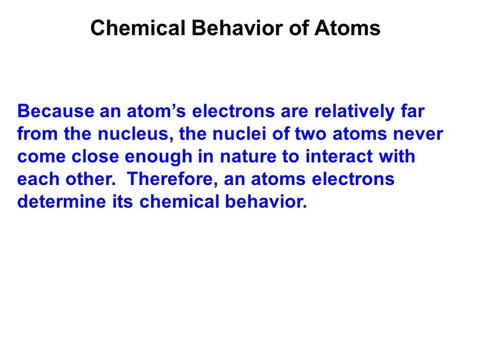 Chemical Behavior of Atoms