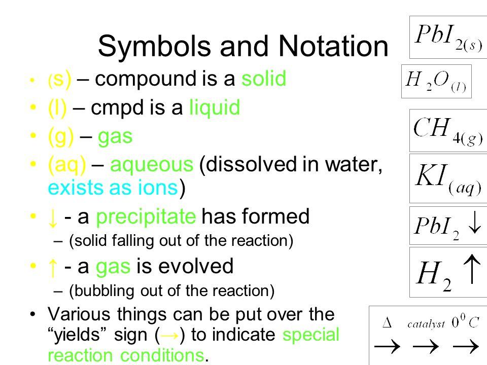 gas per liter symbol
