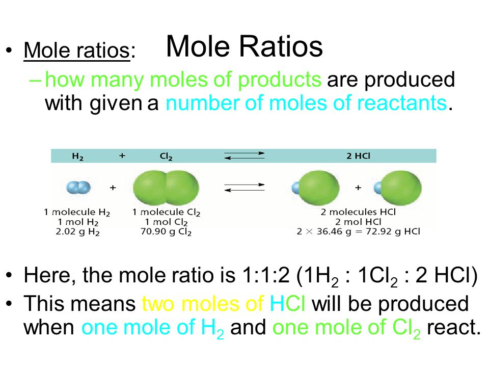 chlorine and mole ratios Tutorial 3 the mole and stoichiometry a chemical equation shows the reactants  what mass of chlorine gas is required to react with 100 g of aluminum metal 3).