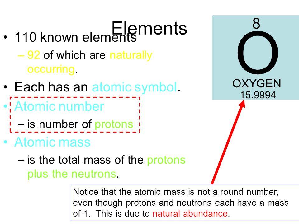 symbol atomic mass - photo #12