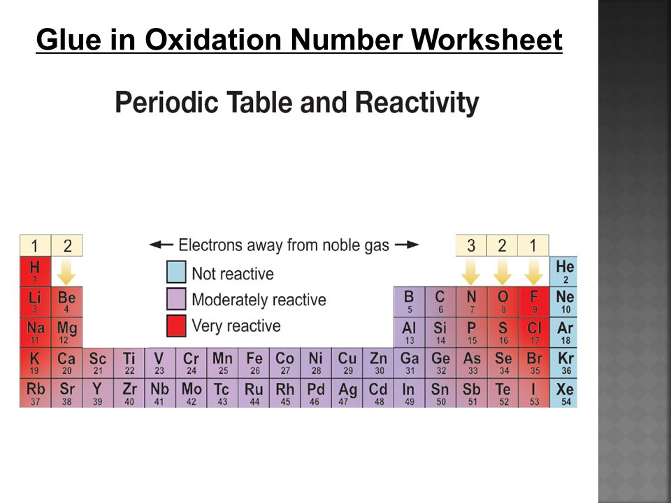 Do Now Label the element square What is an oxidation number – Oxidation Number Worksheet