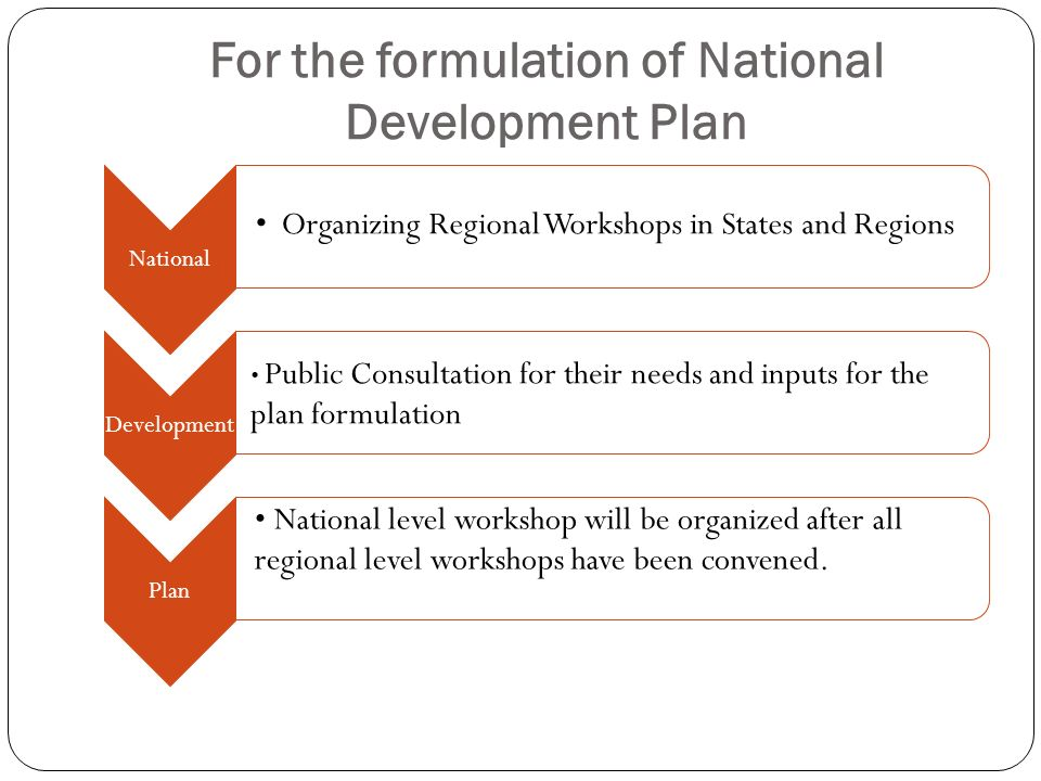 For the formulation of National Development Plan