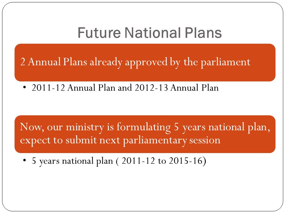 Future National Plans 2 Annual Plans already approved by the parliament. 2011-12 Annual Plan and 2012-13 Annual Plan.