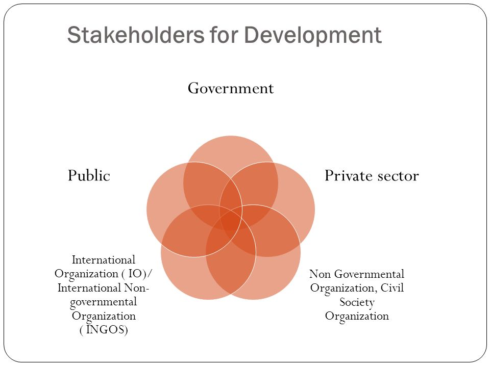 Stakeholders for Development