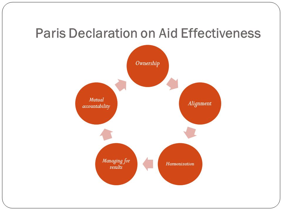 Paris Declaration on Aid Effectiveness