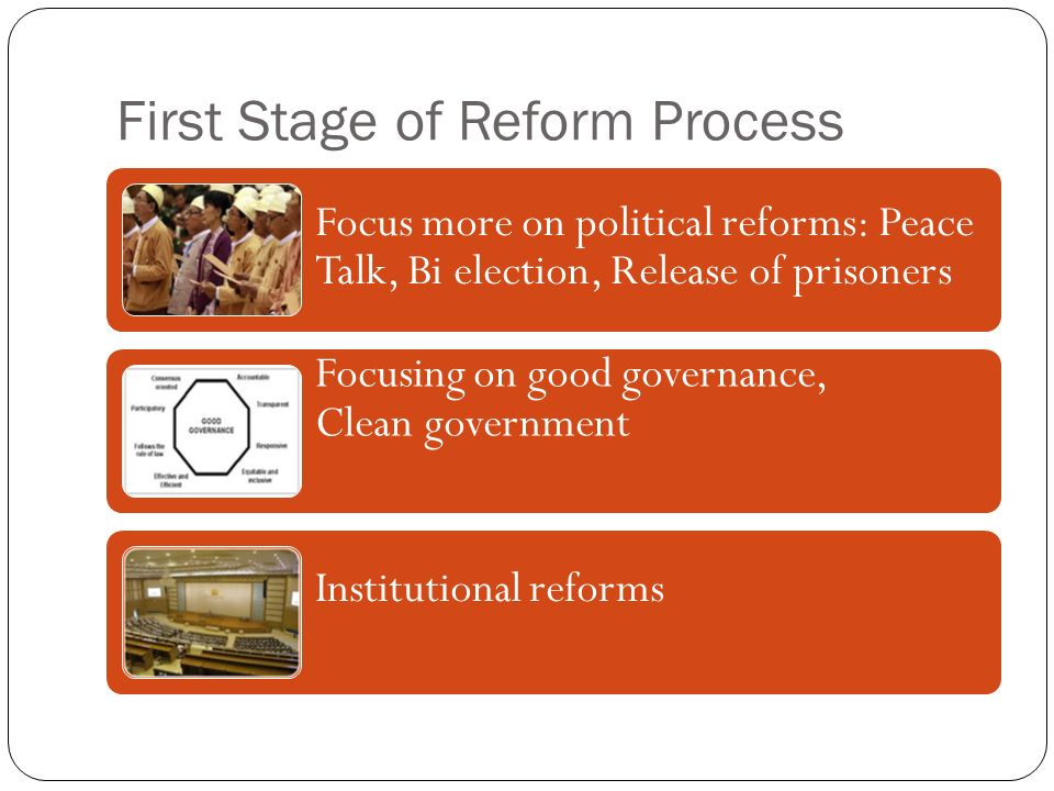 First Stage of Reform Process