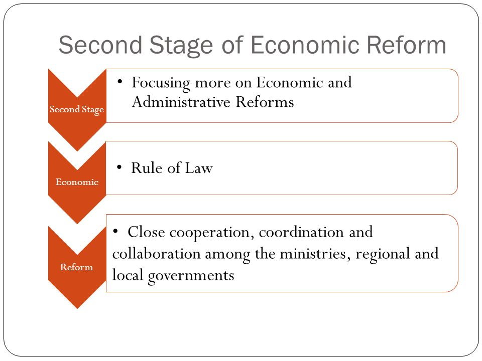 Second Stage of Economic Reform