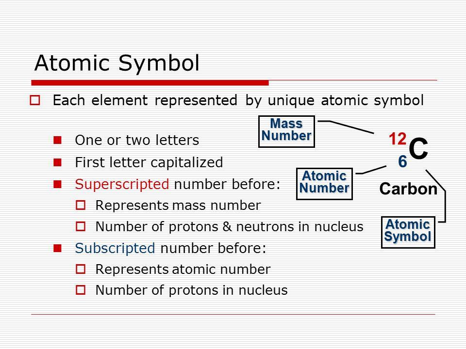 Nucleus Letter Or Number