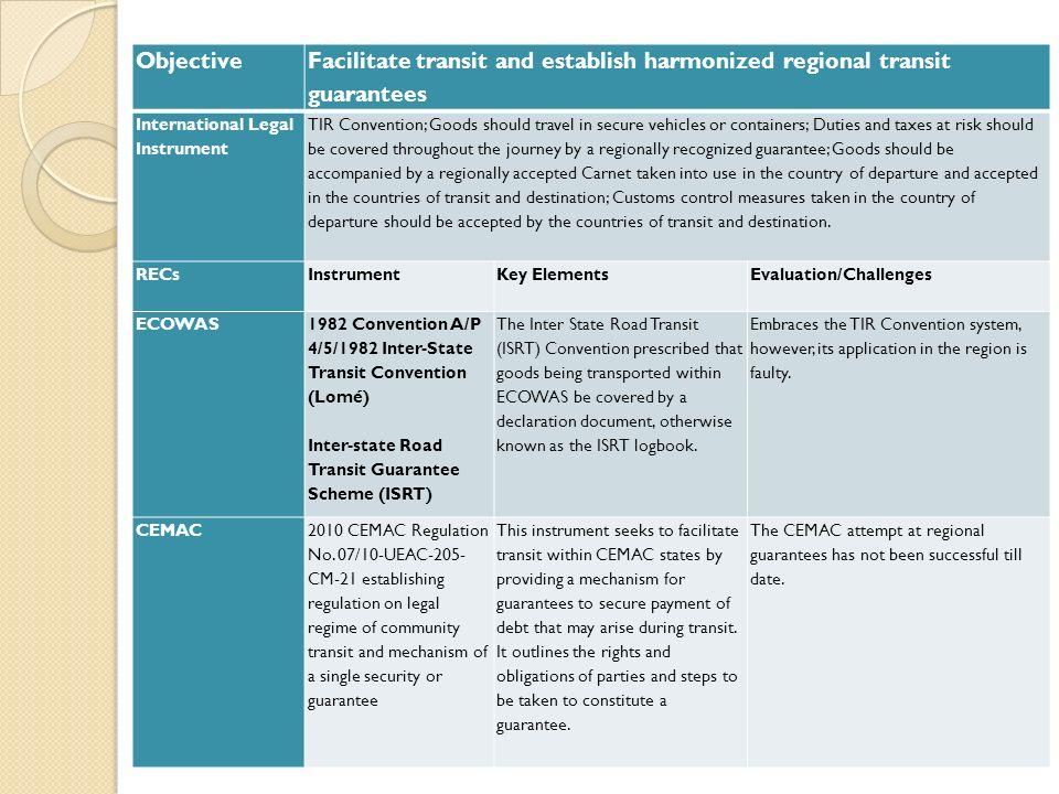 Objective Facilitate transit and establish harmonized regional transit guarantees. International Legal Instrument.