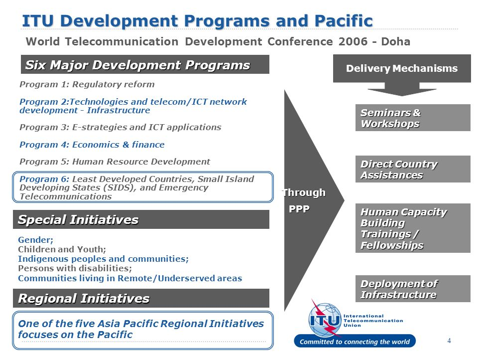 ITU Development Programs and Pacific