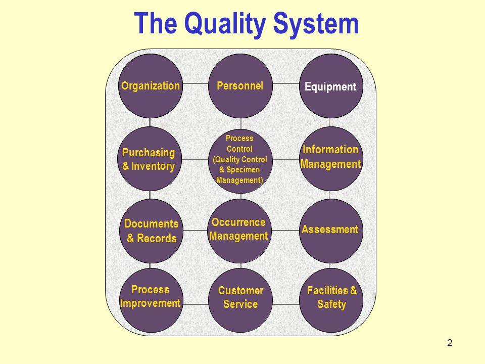 Equipment Management Audience Local Lab Responsibilities