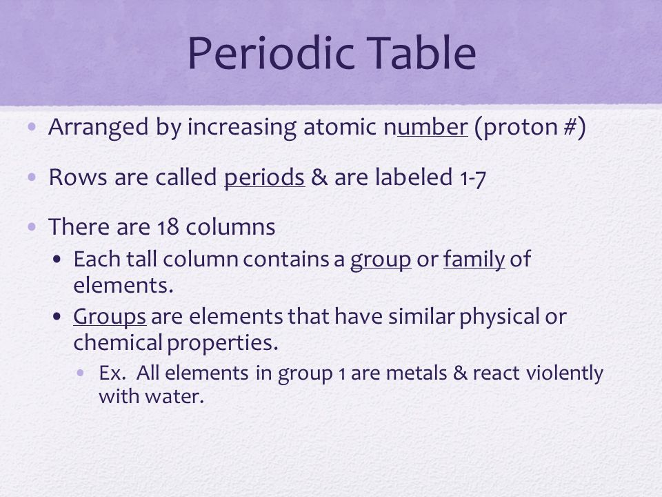 Periodic table periodic table arranged increasing atomic number periodic table periodic table arranged increasing atomic number chemistry of matter properties and interactions of urtaz Gallery
