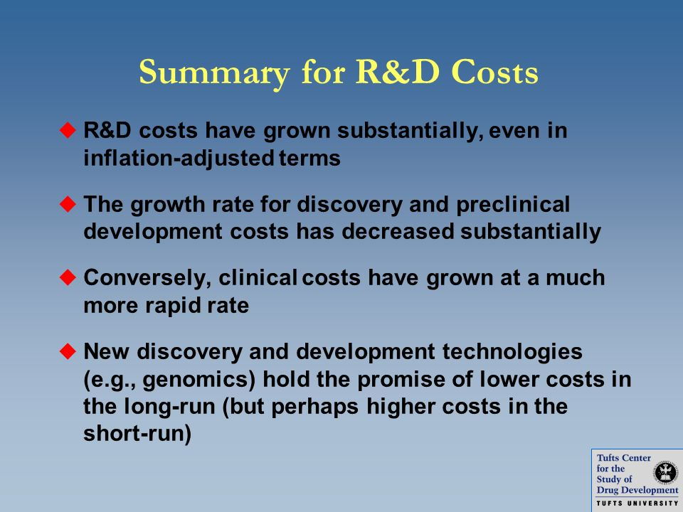 Summary for R&D Costs R&D costs have grown substantially, even in inflation-adjusted terms.