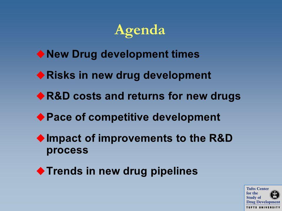Agenda New Drug development times Risks in new drug development
