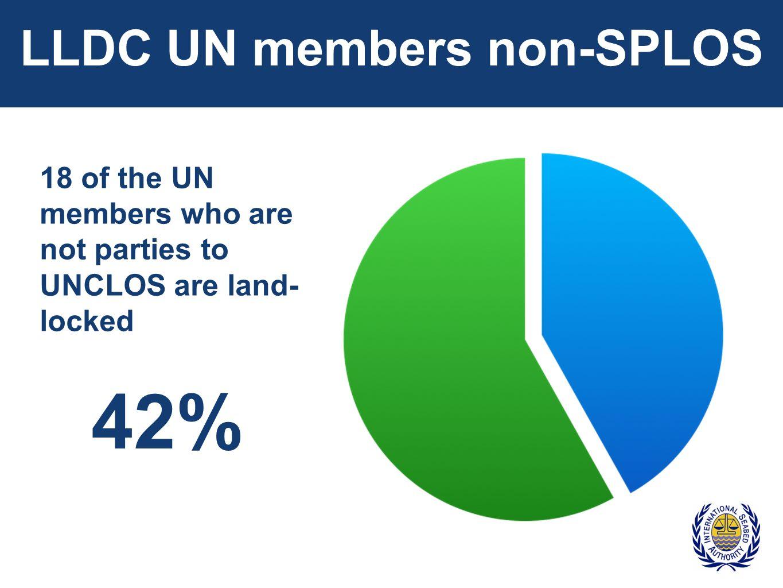 LLDC UN members non-SPLOS