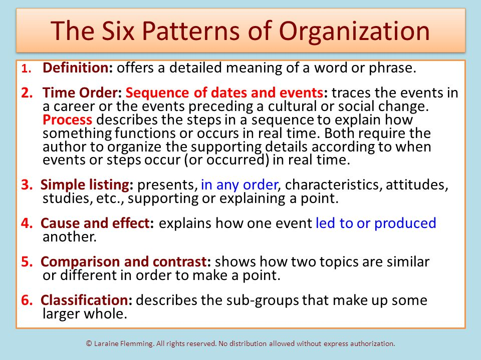 pattern of organization of essay