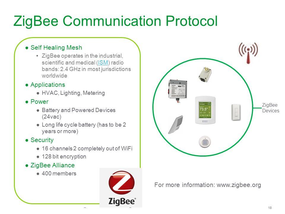 wireless communication protocols