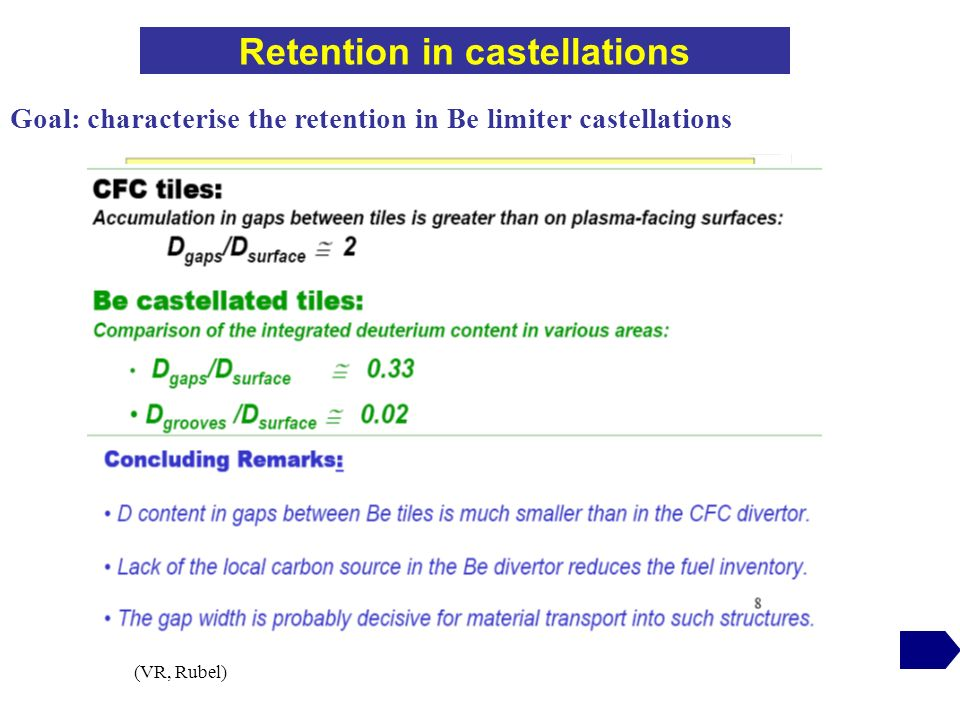 Retention in castellations